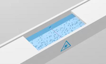 AquaSensor: dokonalé výsledky mytí bez ztráty kapky vody