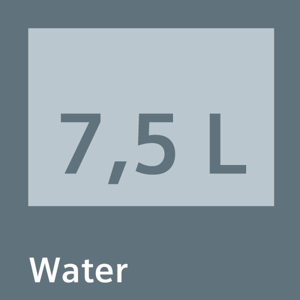 Vysoká úspora vody
