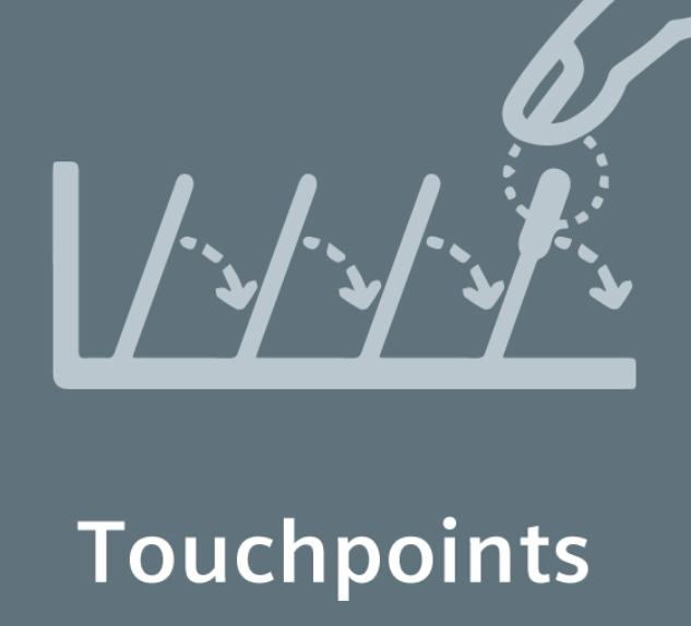 Flexibilní pohodlí při nakládání: označení nastavitelných částí pomocí Touchpoints.